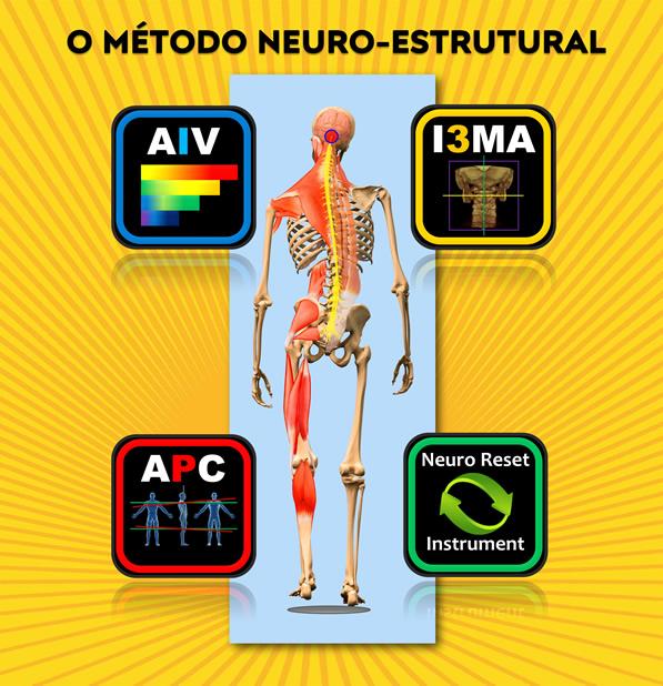 Método Neuro-Estrutural Florianópolis SC